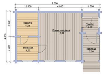 План бани из бруса под ключ 4х8