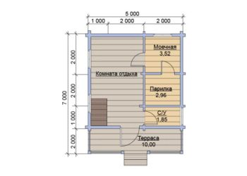 План 1 этажа бани из бруса под ключ 5х7